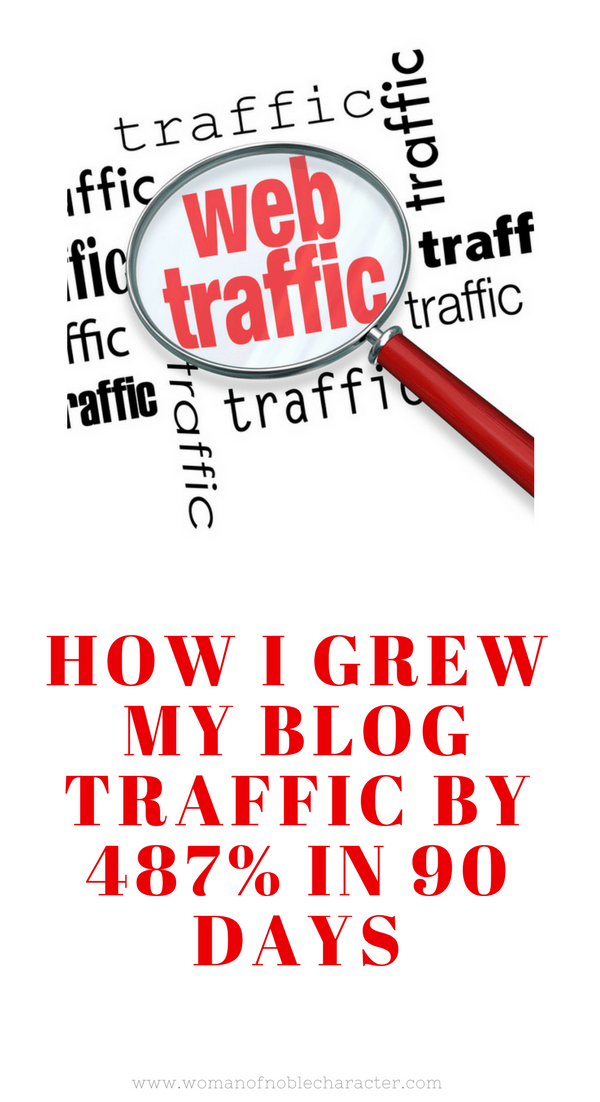 HOw I Grew my Blog traffic by 487% in 90 Days
