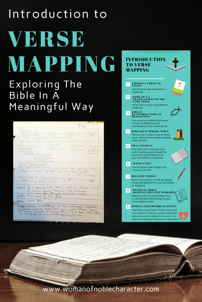 Verse Mapping Online Bible Study Tools verse mapping template