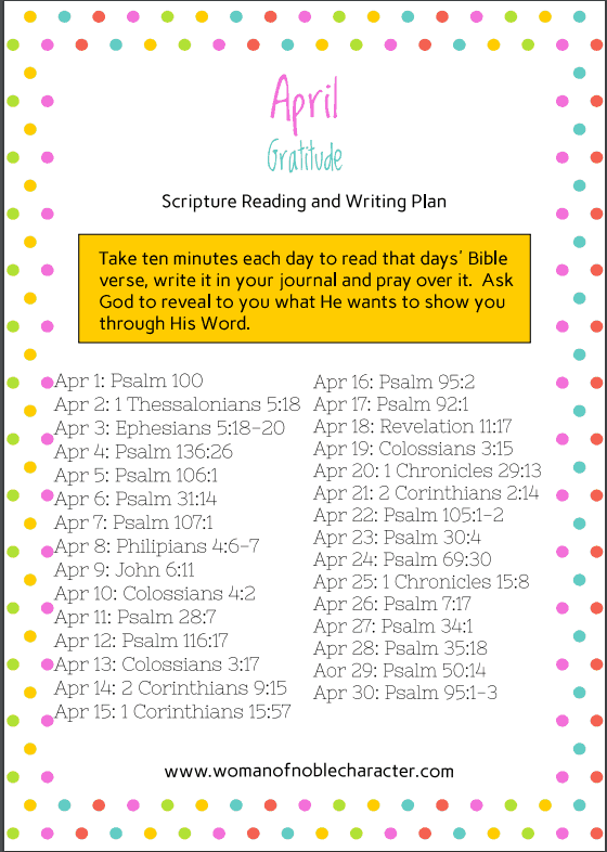 April Bible reading writing plans