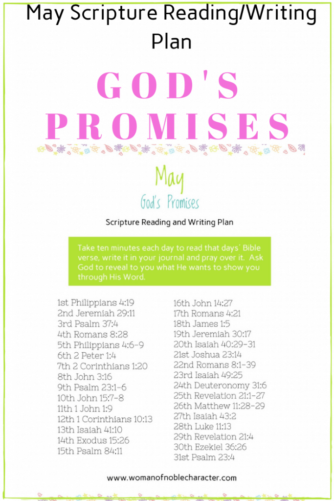 May Bible reading/writing plans