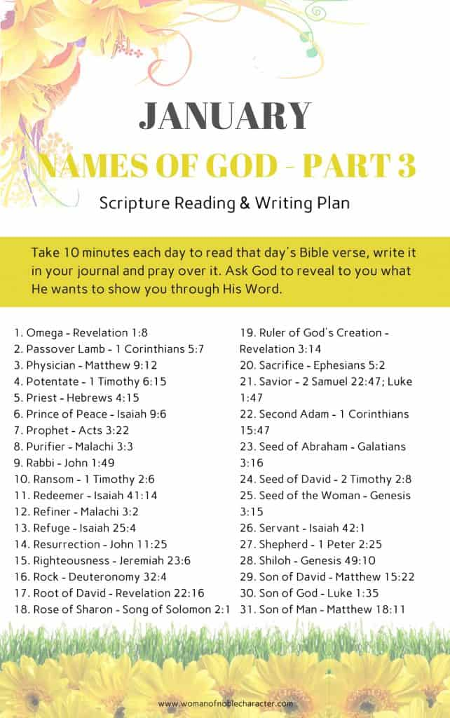 JANUARY Names of God Part 3 Scripture Reading & Writing Plan