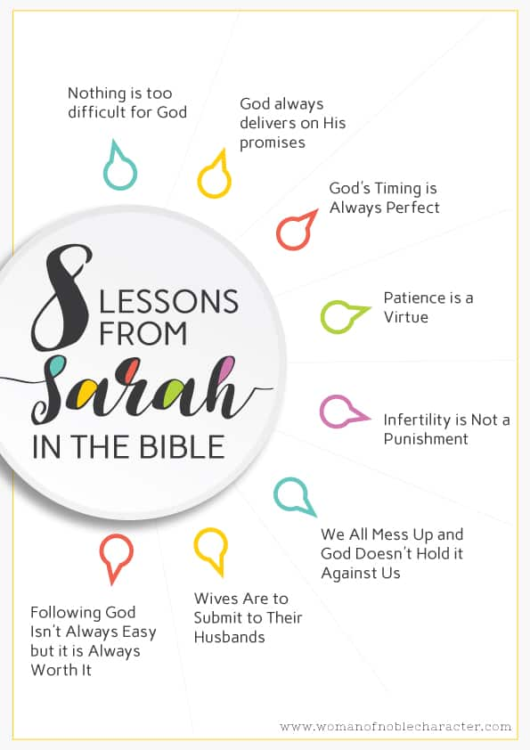 8 lessons from Sarah in the Bible