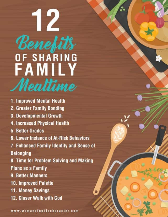 12 benefits of family mealtimes