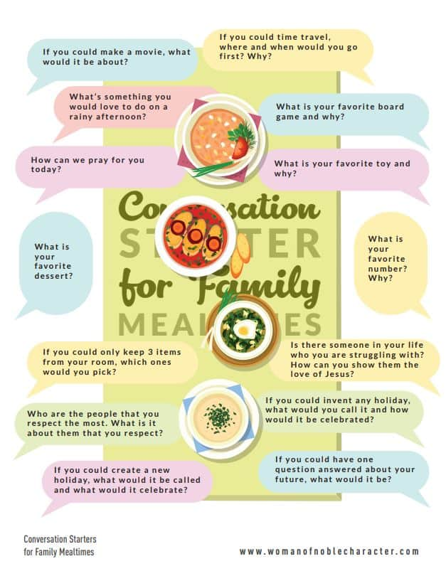 onversations for family mealtimes