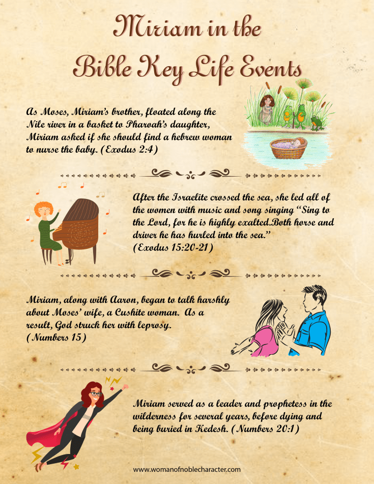 Miriam in the Bible Key Life Events-01