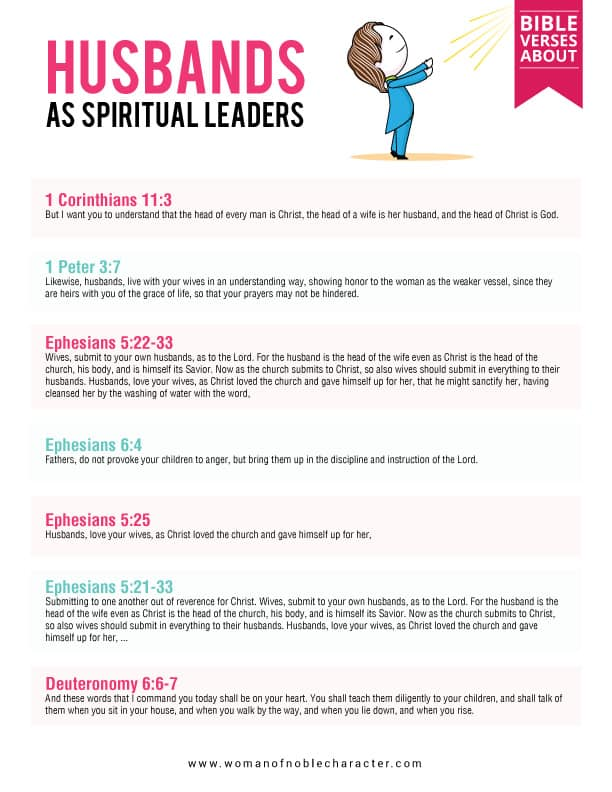 Bible verses about husbands as spiritual leader